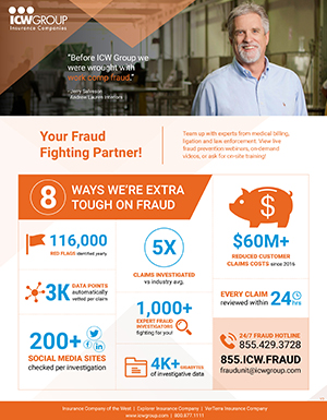 ICW Group - your fraud fighting partner.