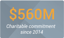 $560 million in charitable commitments since 2014